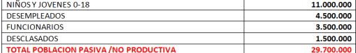 cuadro-poblacional-510x115% - El estado de la Nación según Bolsacanaria