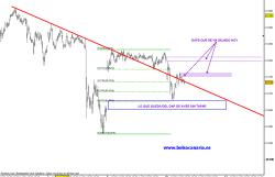 ibex-10-agosto-2010-250x161% - Intentando tapar el gap