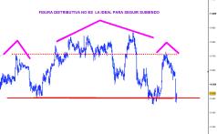 IBEX-28-SEPTIEMBRE-2010-510x335% - por el fin el mercado EXCRETA ¡¡¡