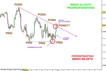 IBEX-30-SEPTIEMBRE-PING-2010-510x345% - Jugáis al ping-pong ?