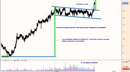 ebro-14-septiembre-2010-510x302% - La rotura de figura de consolidación de EBRO FOODS
