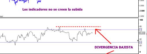 eurostoxx-10-septiembre-2010-510x455% - Los indicadores no se creen los máximos