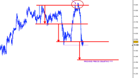 ibex-22-septiembre-2010-510x382% - ¿La subida de ayer el TOCOMOCHO final para sacar a todos los cortos del mercado para caer a plomo?