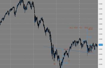 FUT-EUROSTOXX-JPRENDES-510x396% - Perspectiva técnica del mercado por  JPrendes