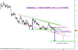 SABADELL-25-OCTUBRE-2010-250x161% - VALOR ESTRELLADO DE HOY: BANCO DE SABADELL