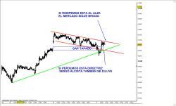 bce-250x151% - El mercado esperando al BCE de hoy y al dato empleo USA de mañana