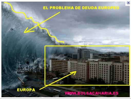 PROBLEMA-DE-LA-DEUDA-EN-EUROPA-510x387% - Visualizando el problema de la Deuda en Europa