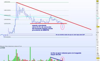 ezentis-28-febrero-2012-510x338% - Ezentis , el valor secta ha vuelto a atrapar adeptos