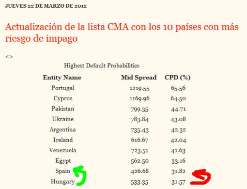 cma3-510x390% - droblo.com: CMA