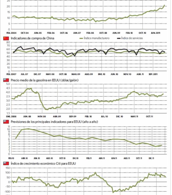 indicadores-roubini-510x659% - Los indicadores econométricos de Roubini