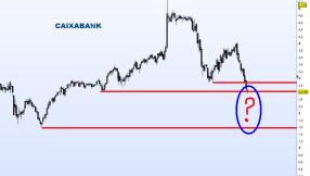 CAIXABANK-16-ABRIL-2012-250x162% - El pesimo, tétrico y deteriorado aspecto gráfico-técnico del sector bancario español