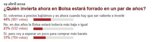 ENCUESTA-DE-SENTIMIENTO-DE-INVERTIA3-510x144% - Encuesta de sentimiento de la masa de invertia.com