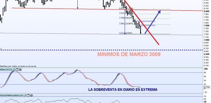 IBEX-AHORA-MISMO2-510x339% - Webinar IBEX 16 de Abril 2012