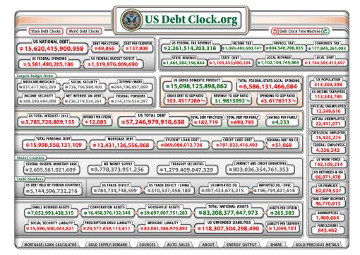 contador-de-deuda-USA-510x361% - ¿quieren saber la DEUDA de los estados unidos en tiempo real?