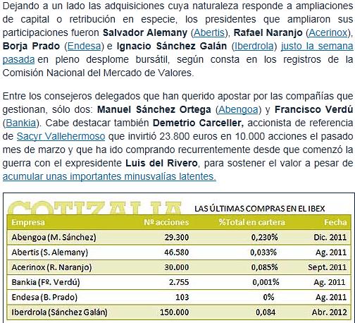 cotizalia% - Cotizalia: solo seis insiders compran en plenas rebajas del IBEX desde Agosto pasado