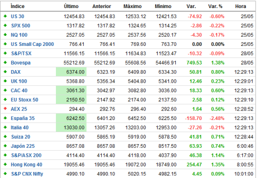 INDICES-TR4-510x353% - INDICES TR