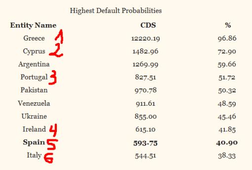 CMA-FUENTE-DROBLO-COM-510x344% - Sorpresa en la lista CMA