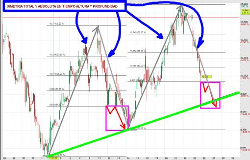 IBEX-22-JUNIO-SIMETRIA-2012-510x326% - Cuando la volatilidad entra por la puerta del Ibex la liquidez salta por la ventana