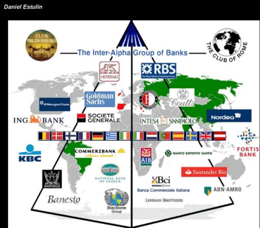 inter-alpha-group-510x447% - ¿Contubernio?: Inter alpha group, el Banco de Santander, los Rothschild y el Club Bilderberg