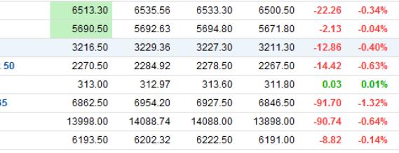 indices-tiempo-real-FOREXPROS1-510x153% - Indices tiempo real 15 minutos antes del dato de empleo de EEUU