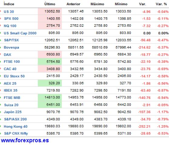 INDICES-TIEMPO-REAL-BOLSACANARIA1-510x413% - indices tiempo real