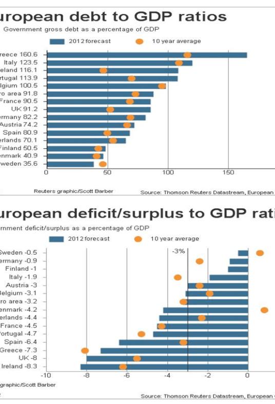 deuda-y-deficit-sobre-PIB-actualizados-510x600% - Deuda y Déficit europeos actualizados