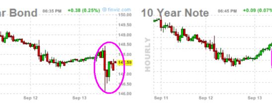 qe3-bonos-510x147% - Cómo le ha parecido a cada mercado las medidas de la FED