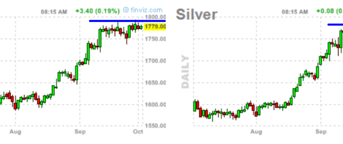 oro-y-plata-3-octubre-2012-bolsacanaria-510x152% - Oro y plata otra vez en máximos tras pequeña corrección