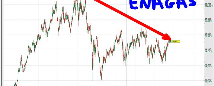 ENAGAS1-510x286% - La gran mascarada de los dividendos