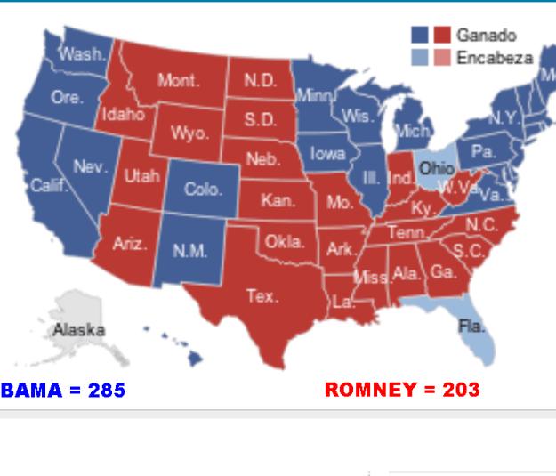FIN-ELECCIONES-USA-510x384% - Obama gana la re-elección