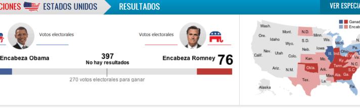 elecciones-03-00-horas-510x139% - Elecciones USA 03.00 horas