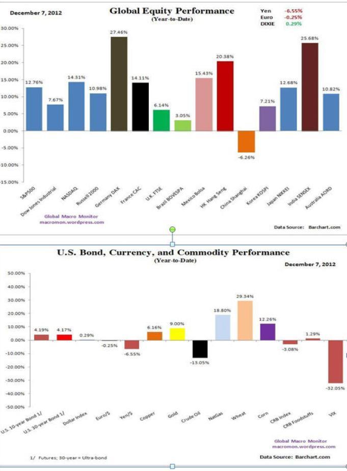 aNo-en-indices-y-principales-activos-510x674% - Indicadores de tendencia II