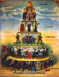 piramide-del-capitalismo% - Lo que opina Salbuchi