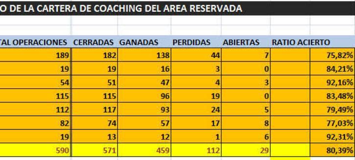 CARTERA-BOLSACANARIA-30-12-2012-720x178% - Autocartera de Bolsacanaria de 08.06.2010 a  30.12.2012