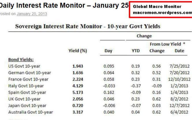 Cierre-semanal-bonos-720x419% - Principales rentabilidades de  Bonos a 10 años
