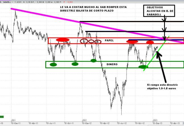 SABADELL-28-ENERO-2011-720x445% - El Sabadell lo va a tener dificil