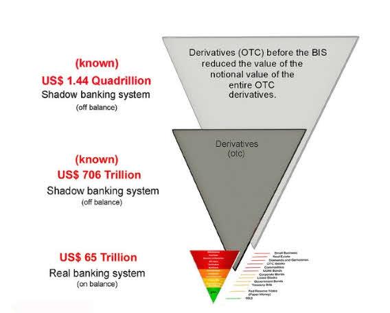 deuda-USA% - Tampoco hay que confundir la gimnasia con la magnesia