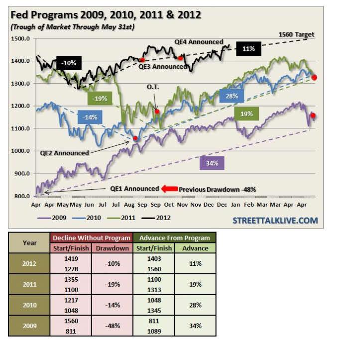 la-fed-interviniendo-en-el-mercado% - Lo de EEUU no es crecimiento económico es intervencionismo financiero