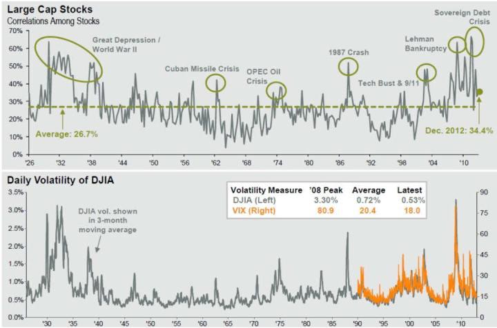 volatilidad-desde-el-crack-del-29-720x476% - La Volatiliad desde el crack de 1928