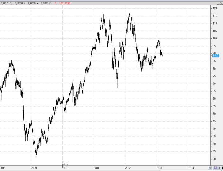 CARTERPILLAR1-720x551% - Desmontando al Dow Jones
