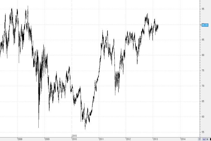 EXXON1-720x481% - Desmontando al Dow Jones