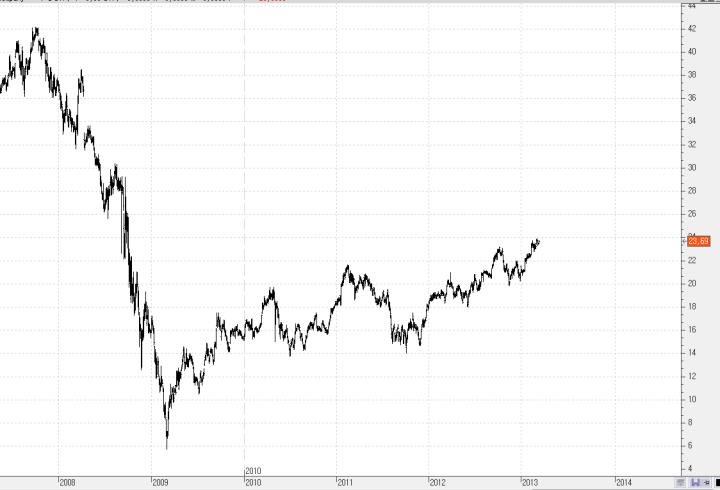 GENERAL-ELECTRIC1-720x490% - Desmontando al Dow Jones