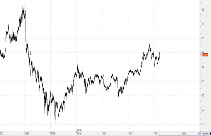 MERCK1-720x464% - Desmontando al Dow Jones
