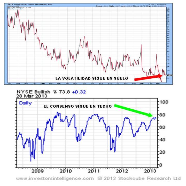 VOLATILIDAD-Y-CONSENSO-1-ABRIL-720x721% - Volatilidad y consenso siguen igual