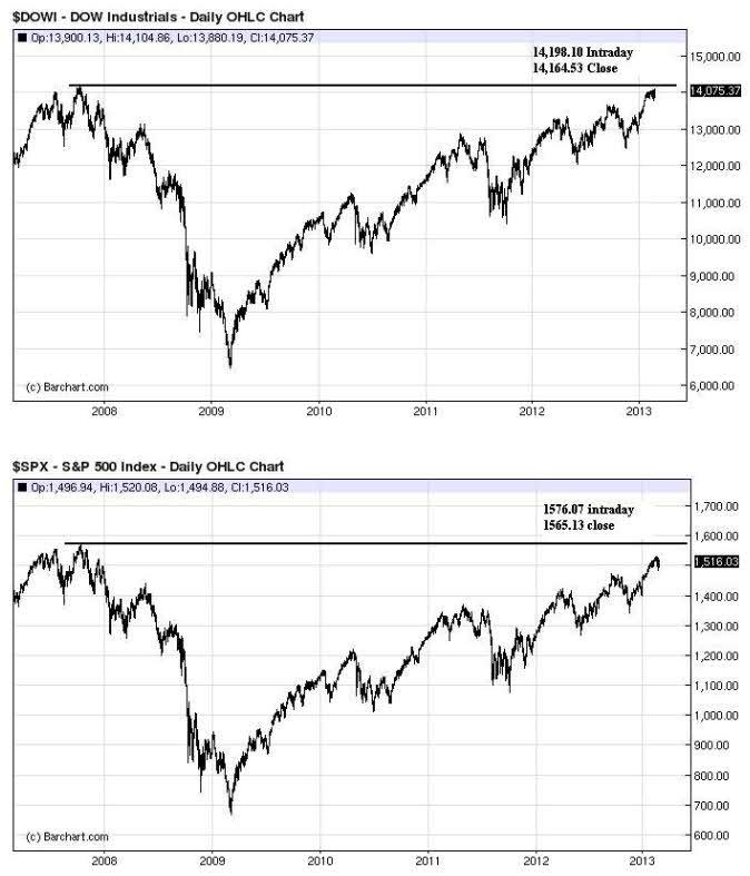 dow-y-sp500-rozan-el-techo-del-2007% - Dow Jones y S&p500 rozan con las yemas de los dedos el techo del 2007