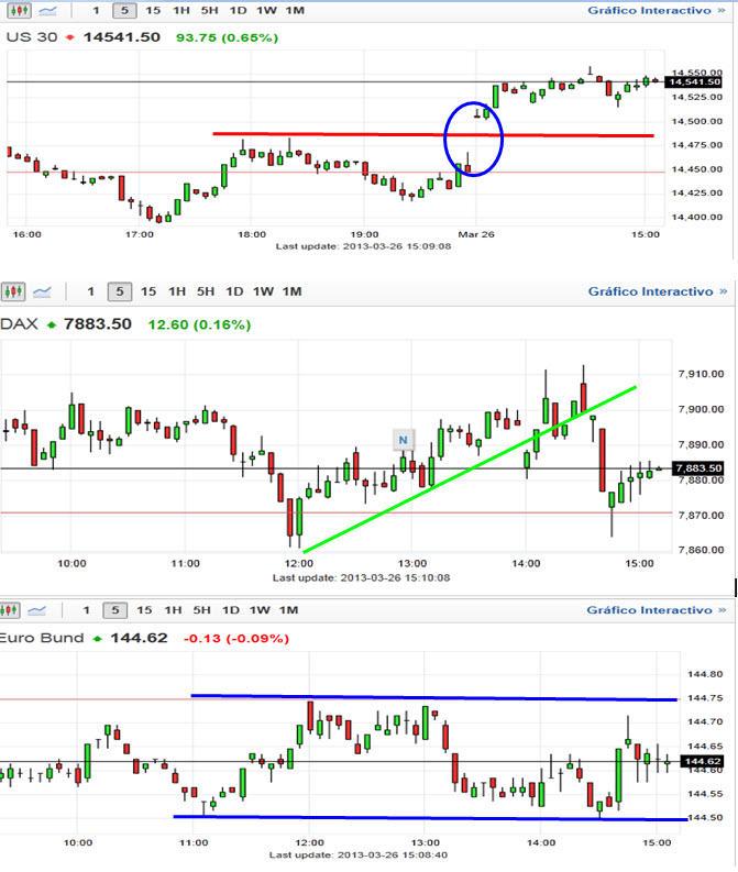 mercados-26-marzo% - ¿Reímos, lloramos o salimos corriendo?