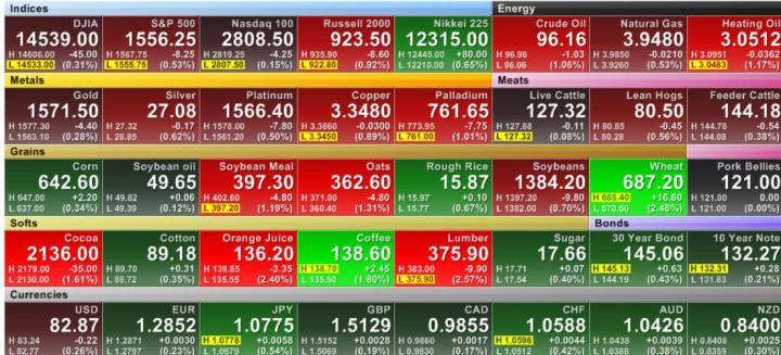 usa-ahora-mismo-720x327% - IBEX y mercados de futuros en tiempo real