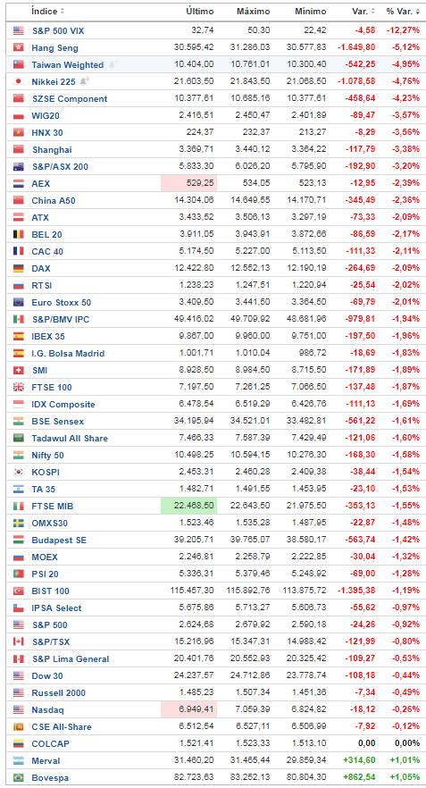 6-febrero-contados% - Indices de contado ahora mismo