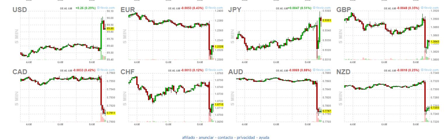 impacto-ipc-4% - Estos mercados aparte de irracionales son  estúpidos