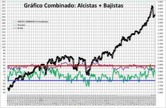 2018-03-08-11_05_00-Microsoft-Excel-SENTIMIENTO-DE-MERCADO-SP-500% - Sentimiento de Mercado 7/3/18